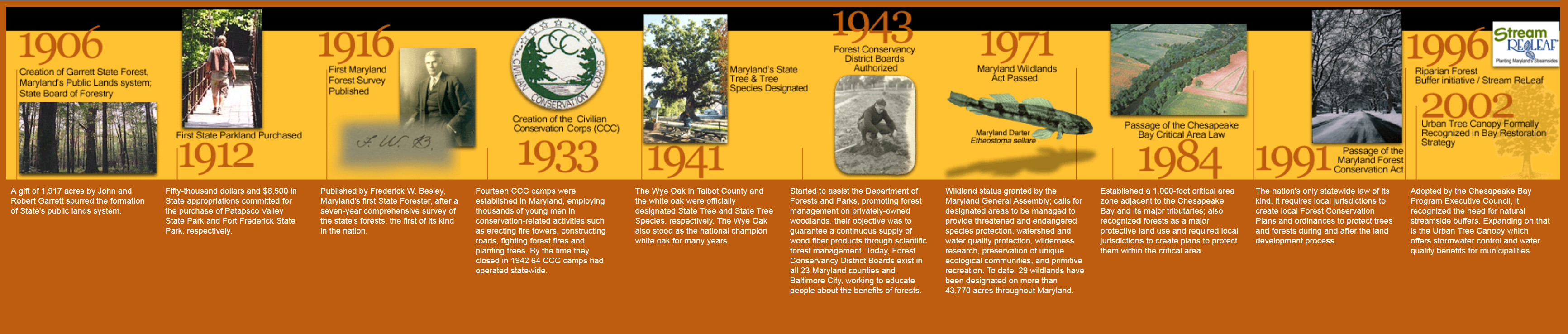Maryland State Forestry & Parks Centennial Celebration Timeline