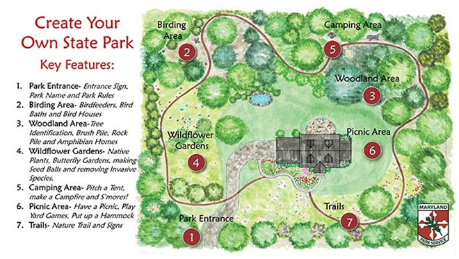 Create Your Own State Park - Key Features Graphic